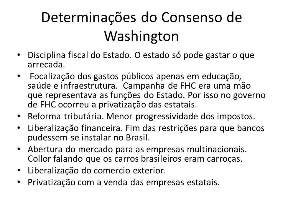 Determinações do Consenso de Washington Disciplina fiscal do Estado.