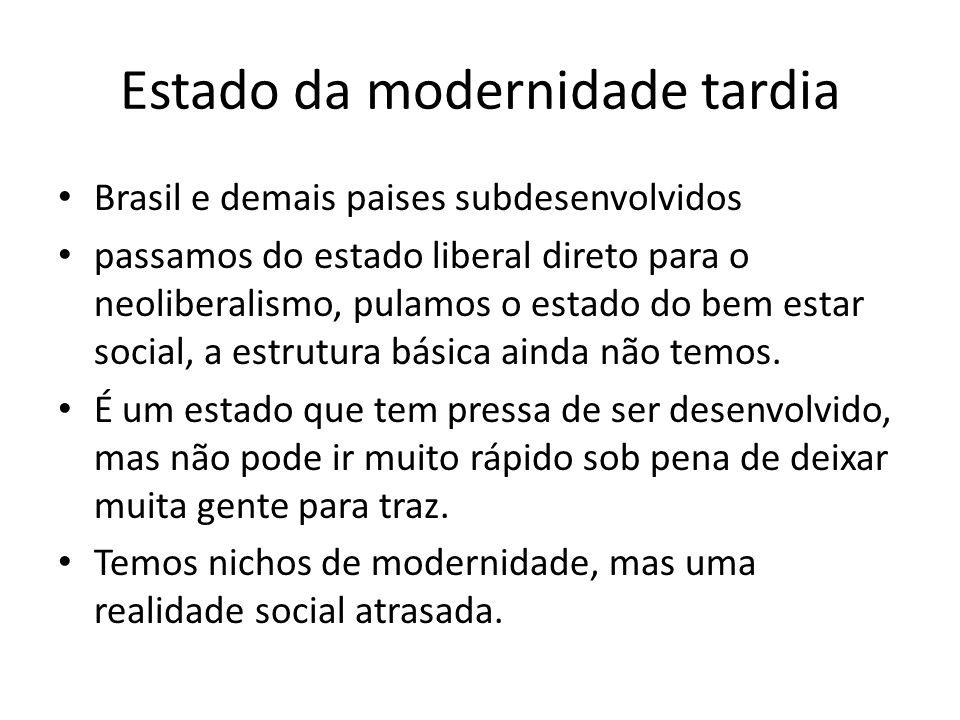 Estado da modernidade tardia Brasil e demais paises subdesenvolvidos passamos do estado liberal direto para o neoliberalismo, pulamos o estado do bem estar social, a estrutura básica ainda não temos.