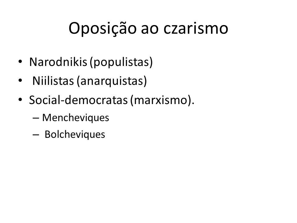 Oposição ao czarismo Narodnikis (populistas) Niilistas (anarquistas) Social-democratas (marxismo).