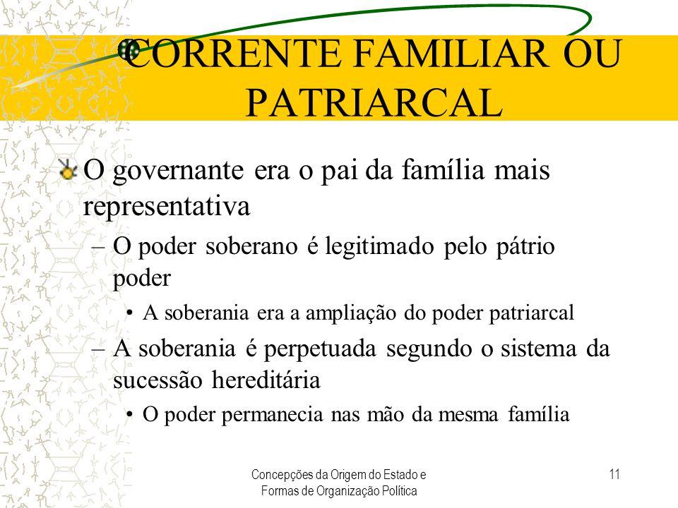 Concepções da Origem do Estado e Formas de Organização Política 11 CORRENTE FAMILIAR OU PATRIARCAL O governante era o pai da família mais representati