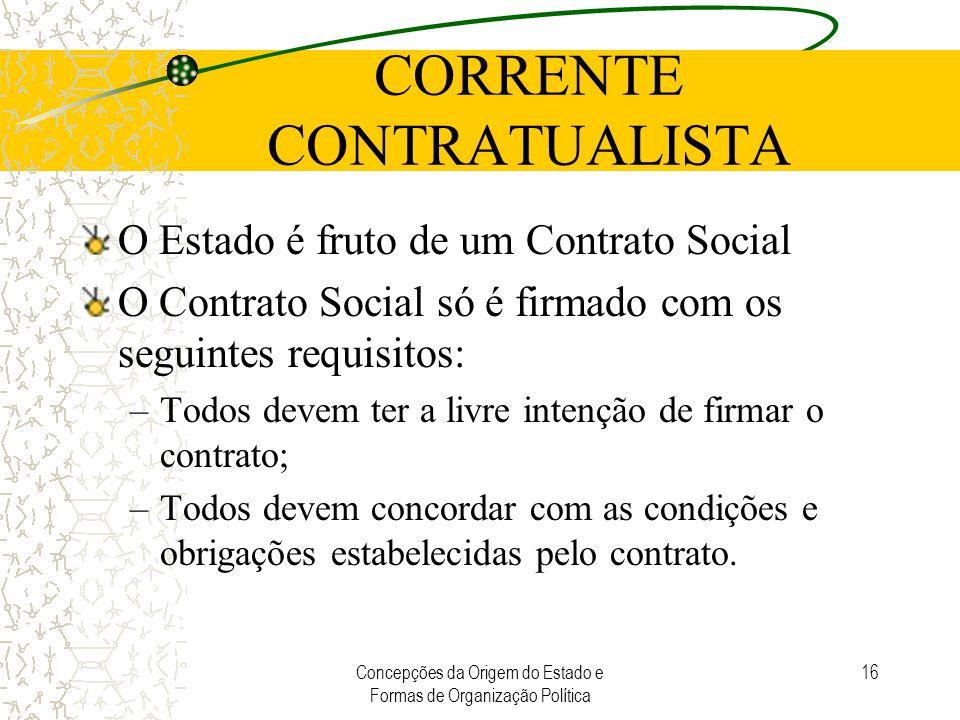 Concepções da Origem do Estado e Formas de Organização Política 16 CORRENTE CONTRATUALISTA O Estado é fruto de um Contrato Social O Contrato Social só