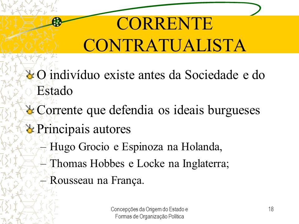 Concepções da Origem do Estado e Formas de Organização Política 18 CORRENTE CONTRATUALISTA O indivíduo existe antes da Sociedade e do Estado Corrente
