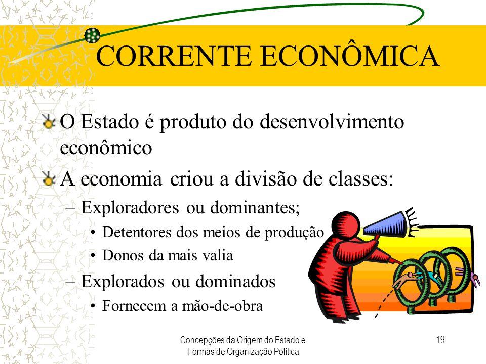 Concepções da Origem do Estado e Formas de Organização Política 19 CORRENTE ECONÔMICA O Estado é produto do desenvolvimento econômico A economia criou