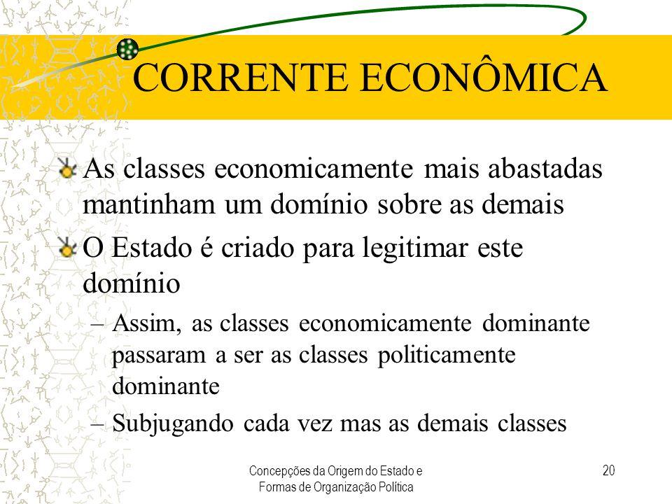 Concepções da Origem do Estado e Formas de Organização Política 20 CORRENTE ECONÔMICA As classes economicamente mais abastadas mantinham um domínio so