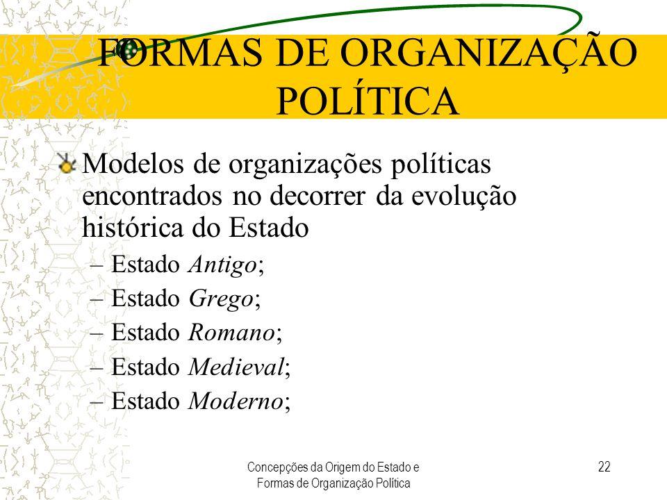 Concepções da Origem do Estado e Formas de Organização Política 22 FORMAS DE ORGANIZAÇÃO POLÍTICA Modelos de organizações políticas encontrados no dec