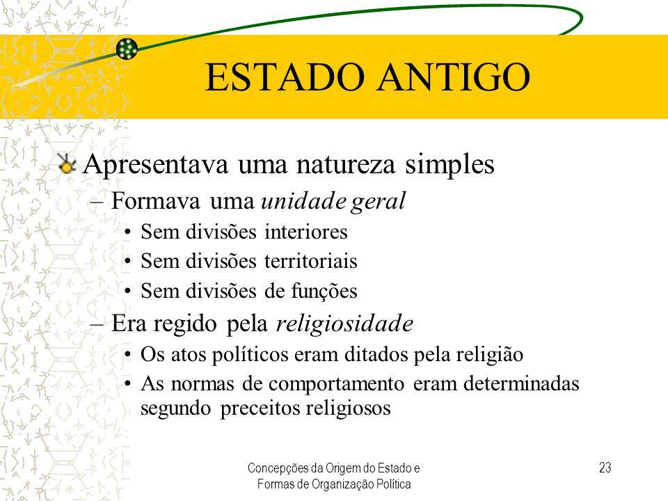 Concepções da Origem do Estado e Formas de Organização Política 23 ESTADO ANTIGO Apresentava uma natureza simples –Formava uma unidade geral Sem divis