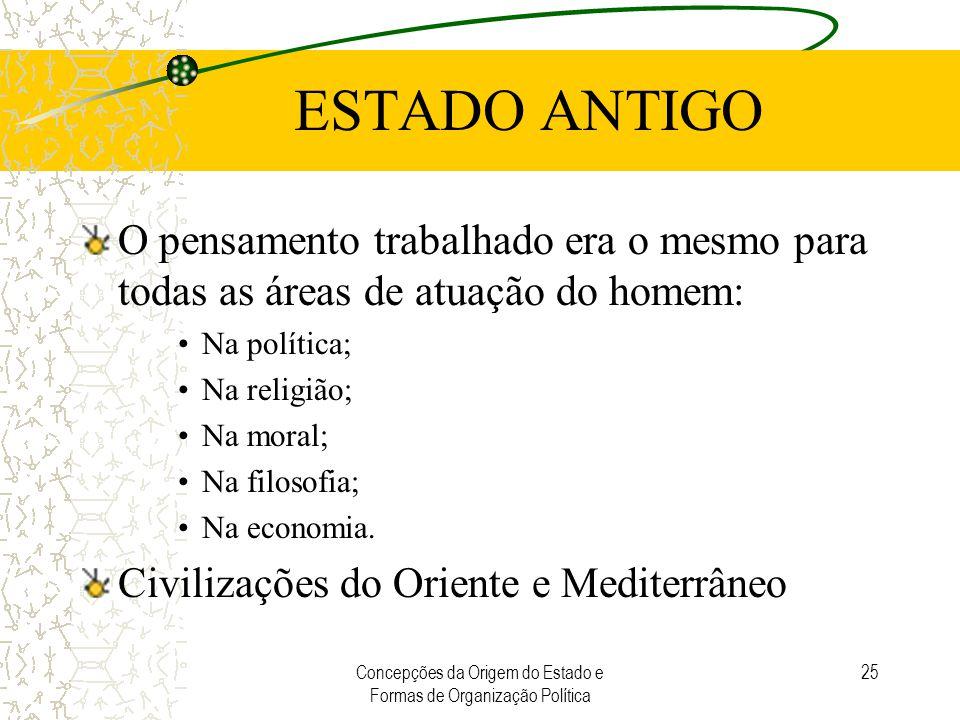 Concepções da Origem do Estado e Formas de Organização Política 25 ESTADO ANTIGO O pensamento trabalhado era o mesmo para todas as áreas de atuação do