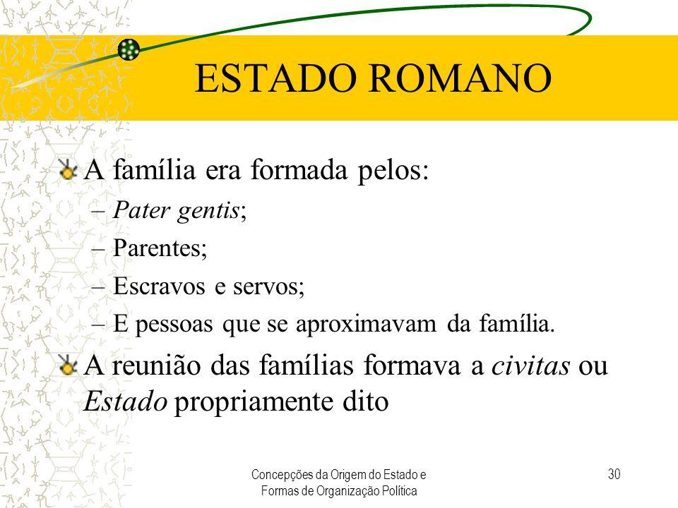 Concepções da Origem do Estado e Formas de Organização Política 30 ESTADO ROMANO A família era formada pelos: –Pater gentis; –Parentes; –Escravos e se