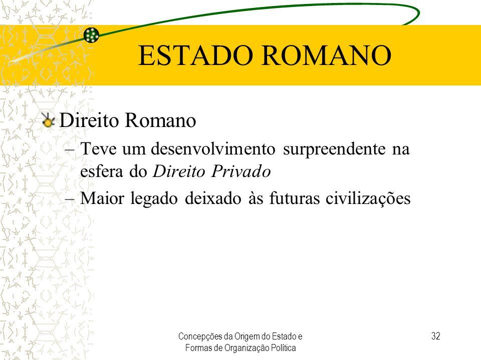 Concepções da Origem do Estado e Formas de Organização Política 32 ESTADO ROMANO Direito Romano –Teve um desenvolvimento surpreendente na esfera do Di