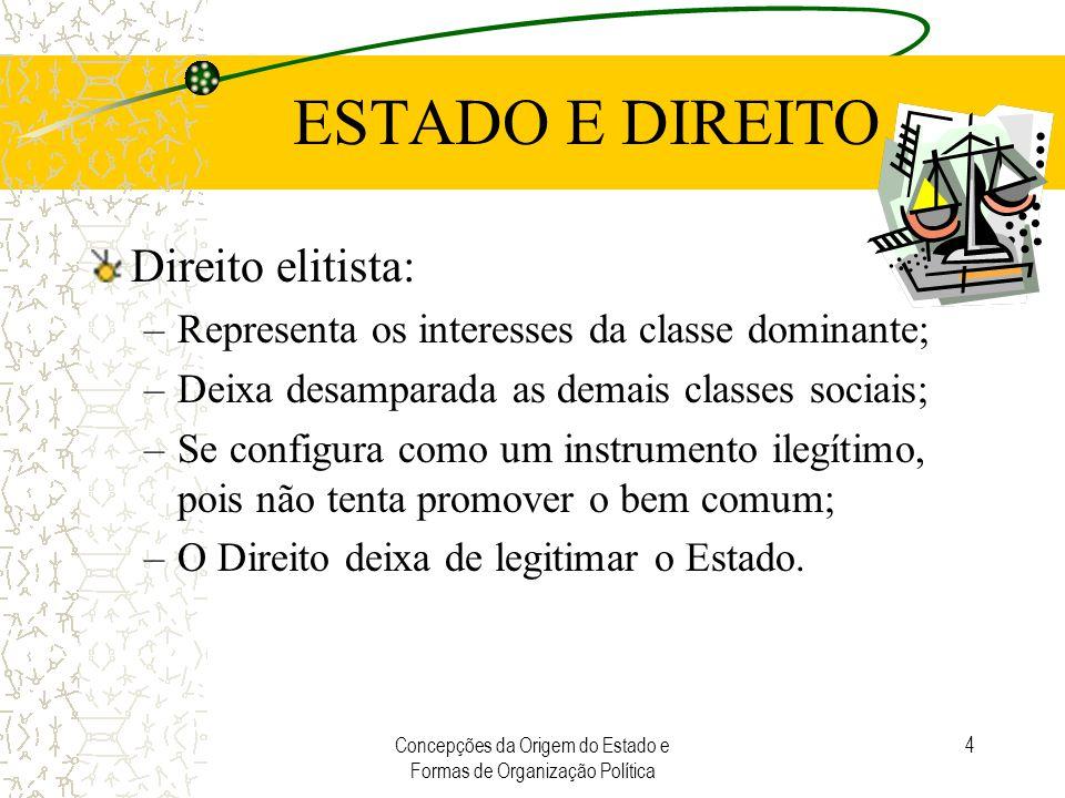 Concepções da Origem do Estado e Formas de Organização Política 4 ESTADO E DIREITO Direito elitista: –Representa os interesses da classe dominante; –D