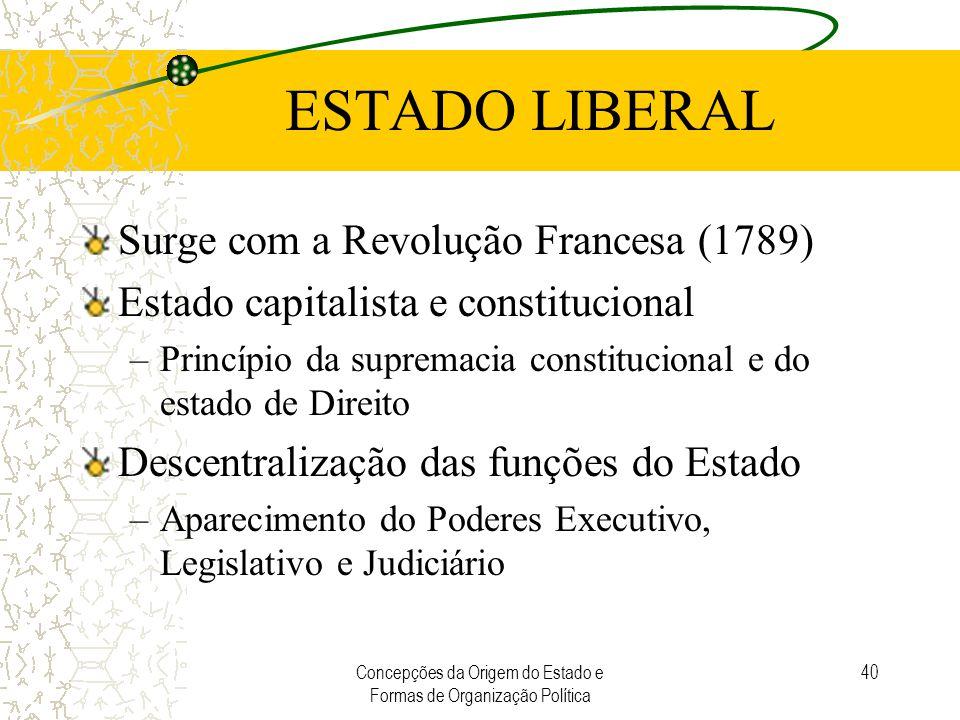 Concepções da Origem do Estado e Formas de Organização Política 40 ESTADO LIBERAL Surge com a Revolução Francesa (1789) Estado capitalista e constituc