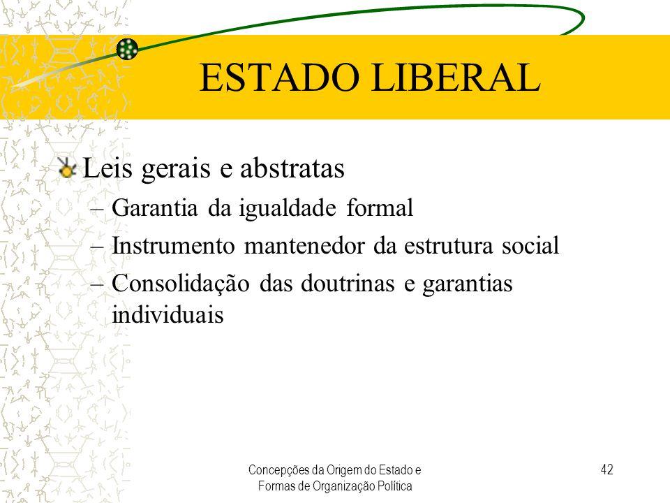 Concepções da Origem do Estado e Formas de Organização Política 42 ESTADO LIBERAL Leis gerais e abstratas –Garantia da igualdade formal –Instrumento m