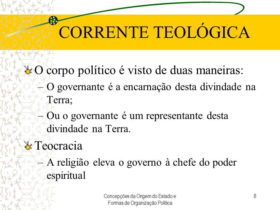 Concepções da Origem do Estado e Formas de Organização Política 8 CORRENTE TEOLÓGICA O corpo político é visto de duas maneiras: –O governante é a enca