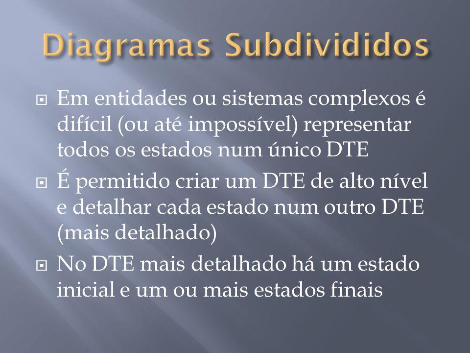  Em entidades ou sistemas complexos é difícil (ou até impossível) representar todos os estados num único DTE  É permitido criar um DTE de alto nível e detalhar cada estado num outro DTE (mais detalhado)  No DTE mais detalhado há um estado inicial e um ou mais estados finais
