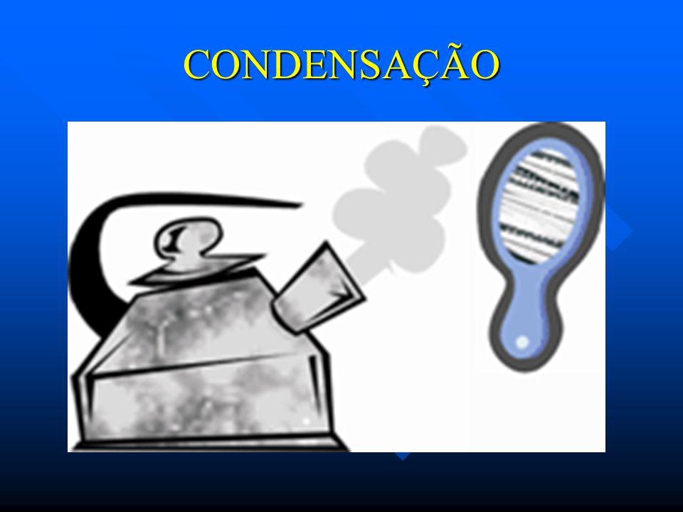 CONDENSAÇÃO
