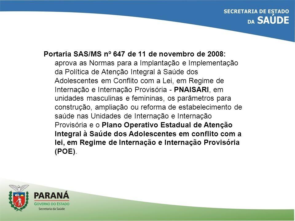 Portaria SAS/MS nº 647 de 11 de novembro de 2008: aprova as Normas para a Implantação e Implementação da Política de Atenção Integral à Saúde dos Adol
