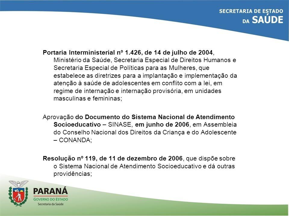Portaria Interministerial nº 1.426, de 14 de julho de 2004, Ministério da Saúde, Secretaria Especial de Direitos Humanos e Secretaria Especial de Polí