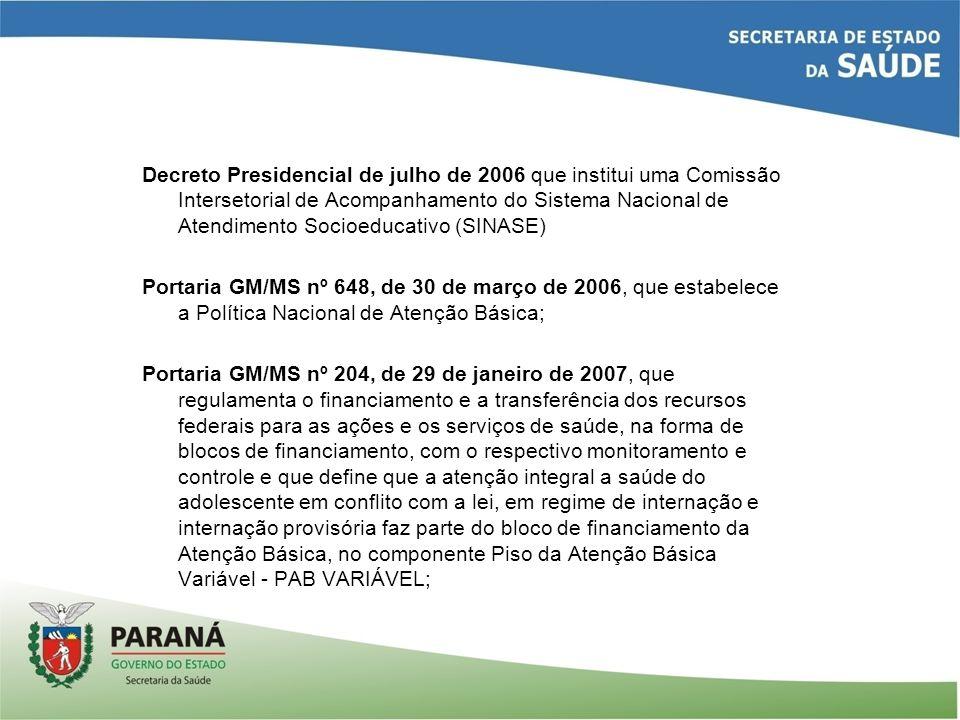 Decreto Presidencial de julho de 2006 que institui uma Comissão Intersetorial de Acompanhamento do Sistema Nacional de Atendimento Socioeducativo (SIN