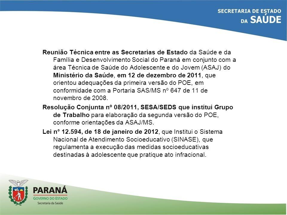 Reunião Técnica entre as Secretarias de Estado da Saúde e da Família e Desenvolvimento Social do Paraná em conjunto com a área Técnica de Saúde do Ado