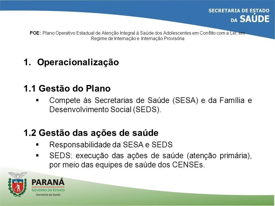 POE: Plano Operativo Estadual de Atenção Integral à Saúde dos Adolescentes em Conflito com a Lei, em Regime de Internação e Internação Provisória 1.Op