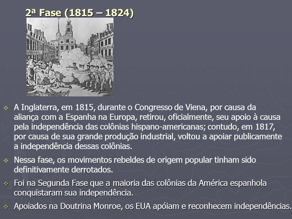 2ª Fase (1815 – 1824)  A Inglaterra, em 1815, durante o Congresso de Viena, por causa da aliança com a Espanha na Europa, retirou, oficialmente, seu