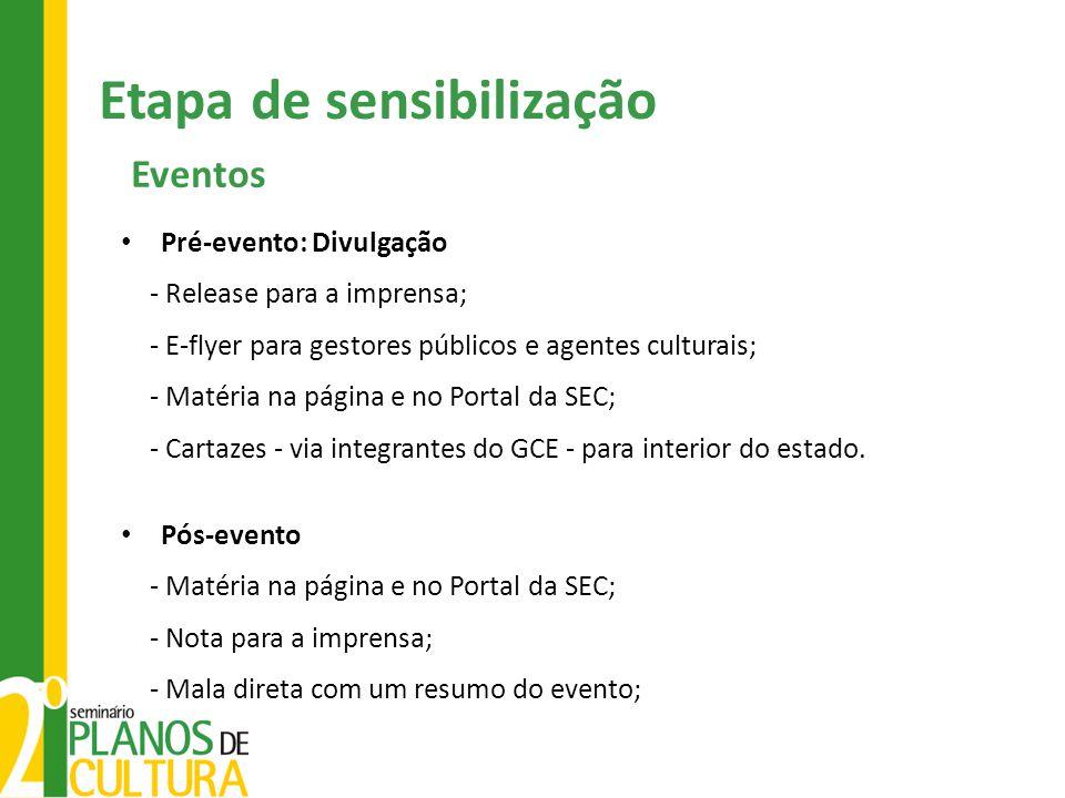Etapa de sensibilização Eventos Pré-evento: Divulgação - Release para a imprensa; - E-flyer para gestores públicos e agentes culturais; - Matéria na p