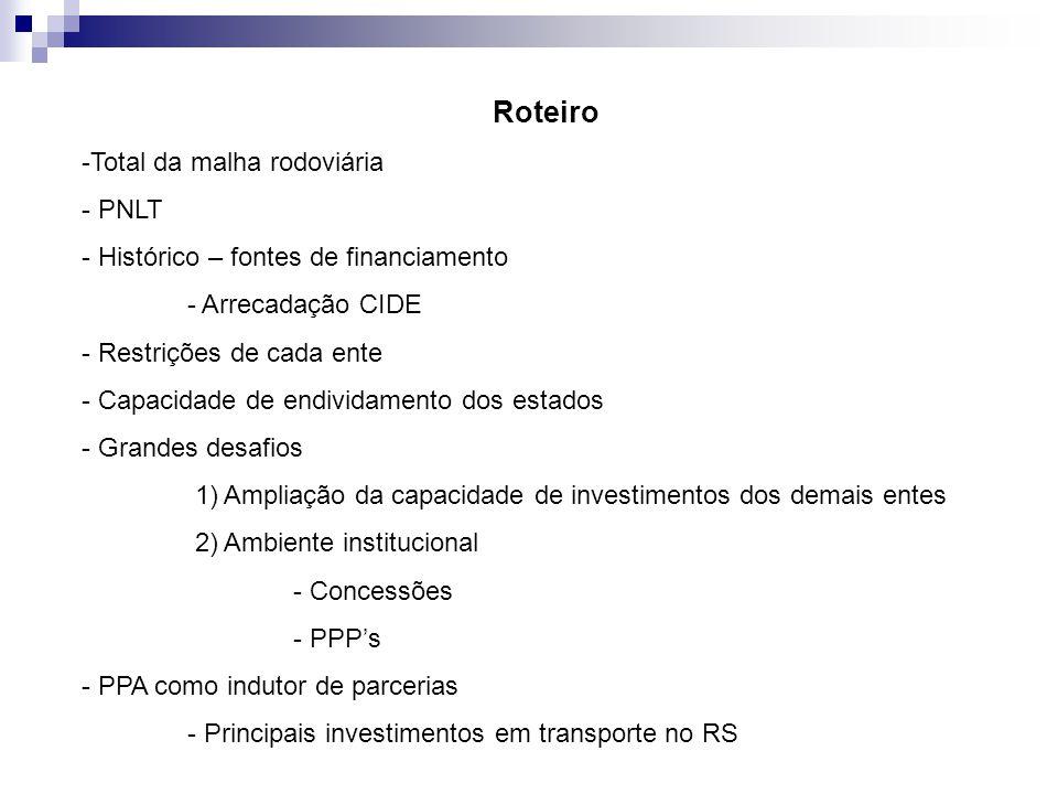 Roteiro -Total da malha rodoviária - PNLT - Histórico – fontes de financiamento - Arrecadação CIDE - Restrições de cada ente - Capacidade de endividam