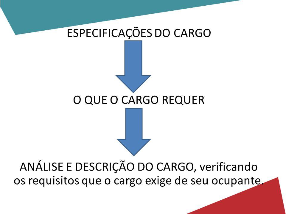 ESPECIFICAÇÕES DO CARGO O QUE O CARGO REQUER ANÁLISE E DESCRIÇÃO DO CARGO, verificando os requisitos que o cargo exige de seu ocupante.