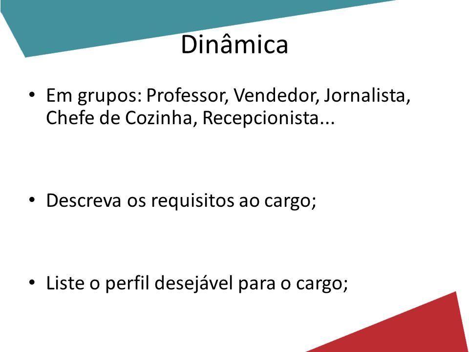 Dinâmica Em grupos: Professor, Vendedor, Jornalista, Chefe de Cozinha, Recepcionista... Descreva os requisitos ao cargo; Liste o perfil desejável para