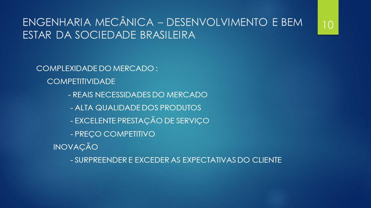 ENGENHARIA MECÂNICA – DESENVOLVIMENTO E BEM ESTAR DA SOCIEDADE BRASILEIRA COMPLEXIDADE DO MERCADO : COMPETITIVIDADE - REAIS NECESSIDADES DO MERCADO -
