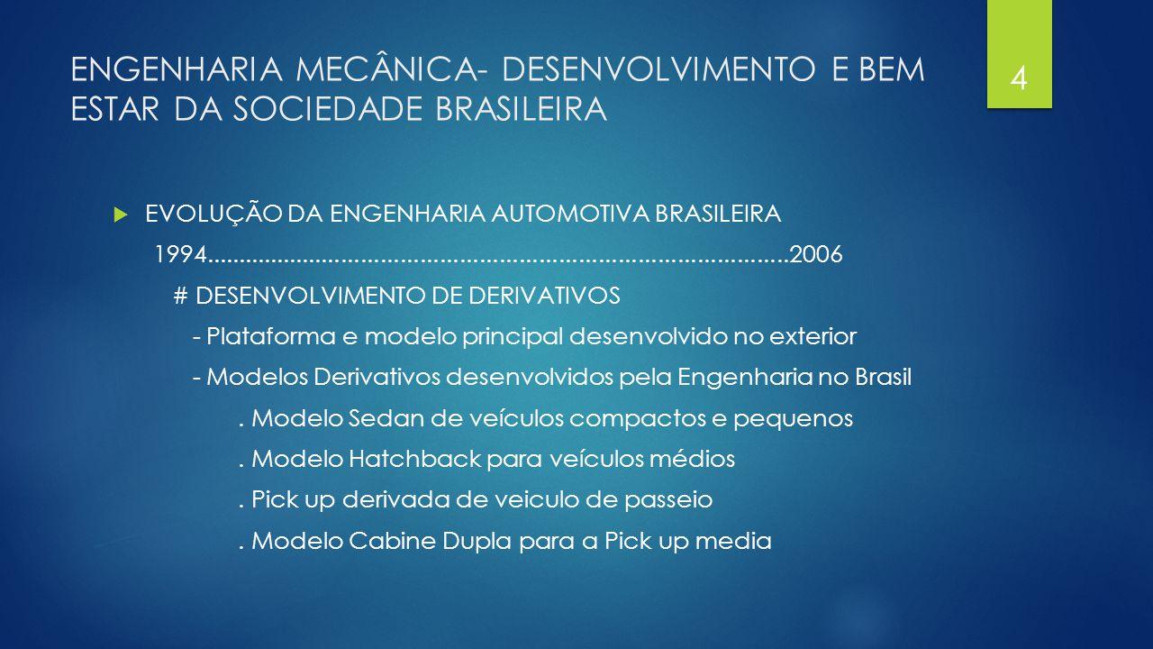 ENGENHARIA MECÂNICA- DESENVOLVIMENTO E BEM ESTAR DA SOCIEDADE BRASILEIRA  EVOLUÇÃO DA ENGENHARIA AUTOMOTIVA BRASILEIRA 1994..........................