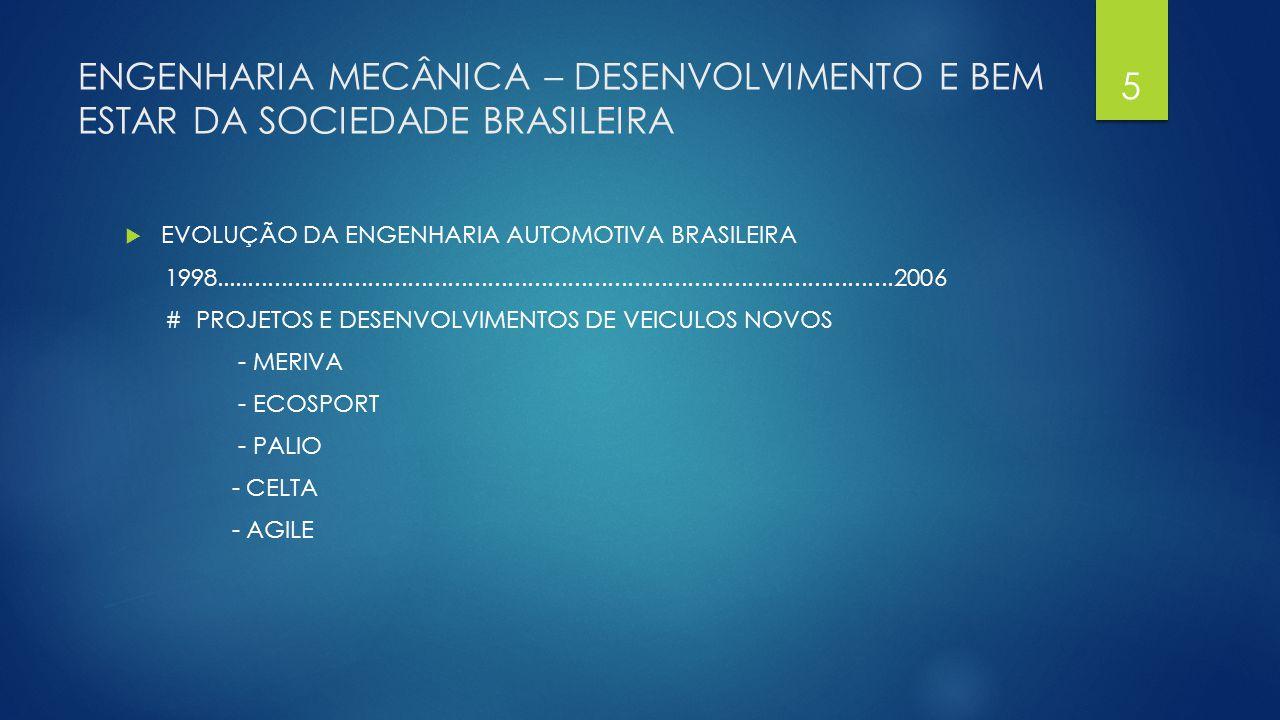 ENGENHARIA MECÂNICA – DESENVOLVIMENTO E BEM ESTAR DA SOCIEDADE BRASILEIRA  EVOLUÇÃO DA ENGENHARIA AUTOMOTIVA BRASILEIRA 1998.........................