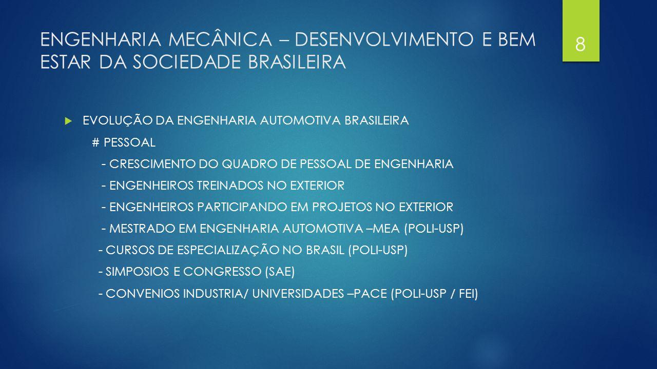 ENGENHARIA MECÂNICA – DESENVOLVIMENTO E BEM ESTAR DA SOCIEDADE BRASILEIRA  EVOLUÇÃO DA ENGENHARIA AUTOMOTIVA BRASILEIRA # PESSOAL - CRESCIMENTO DO QU