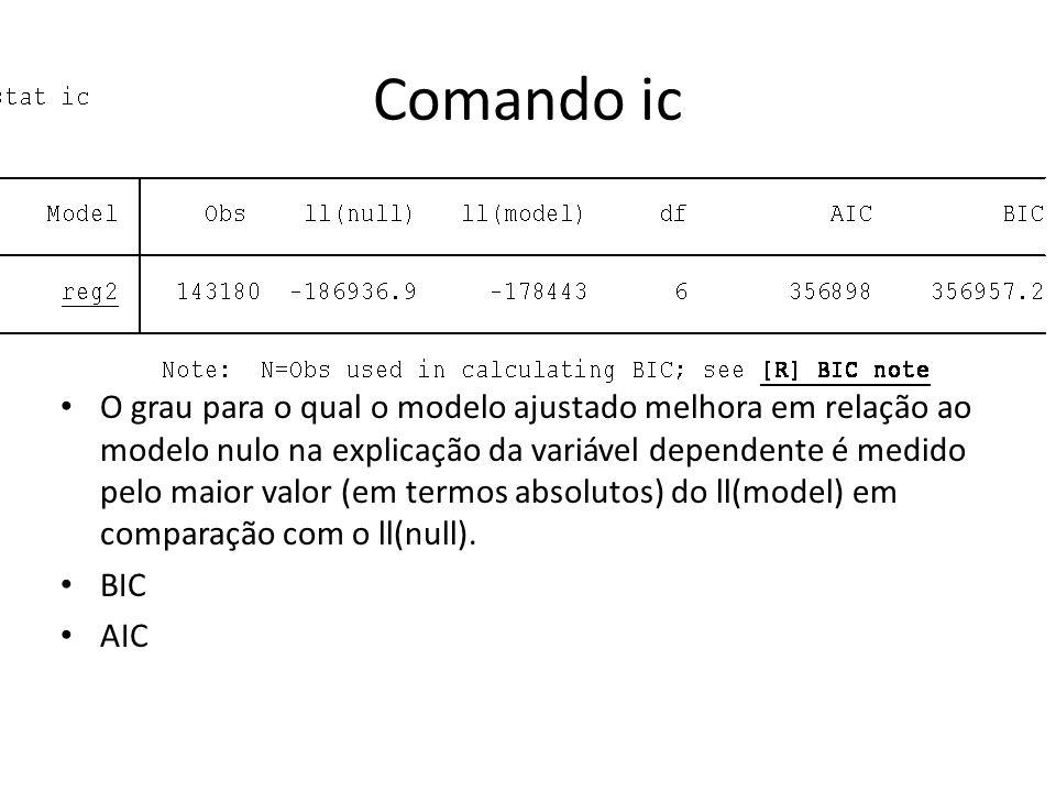 Comando ic O grau para o qual o modelo ajustado melhora em relação ao modelo nulo na explicação da variável dependente é medido pelo maior valor (em termos absolutos) do ll(model) em comparação com o ll(null).