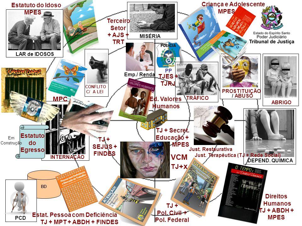 INTERNAÇÃO DEPEND. QUÍMICA ABRIGO IDOSO PCD CONFLITO C/ A LEI MISÉRIA TRÁFICO PROSTITUIÇÃO / ABUSO VCM CORRUPÇÃO EDUCAÇÃO TRAB. ESCRAVO DETENÇÃO SAÚDE