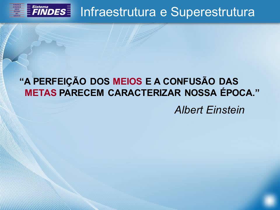 Infraestrutura e Superestrutura A PERFEIÇÃO DOS MEIOS E A CONFUSÃO DAS METAS PARECEM CARACTERIZAR NOSSA ÉPOCA. Albert Einstein