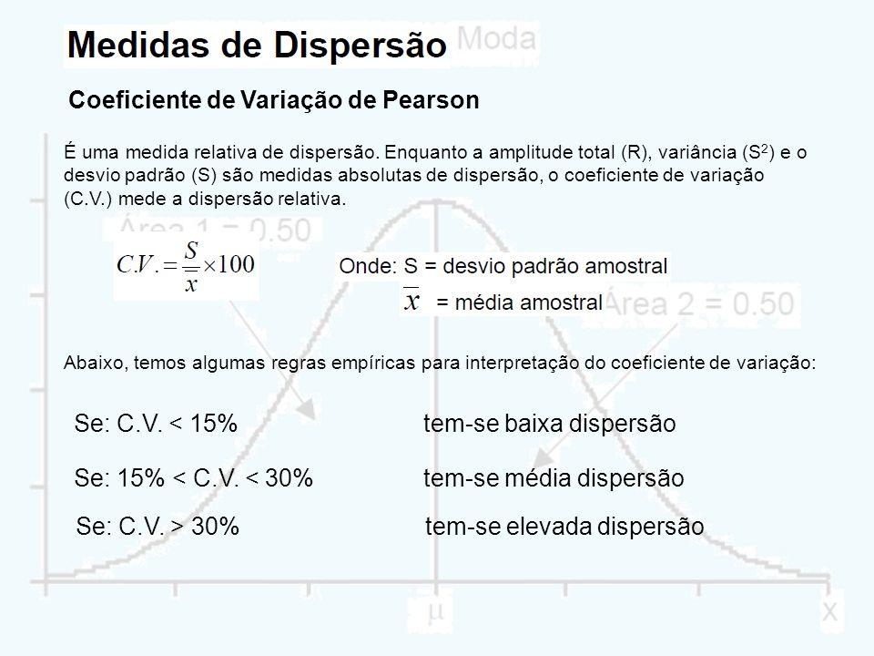 Coeficiente de Variação de Pearson É uma medida relativa de dispersão. Enquanto a amplitude total (R), variância (S 2 ) e o desvio padrão (S) são medi