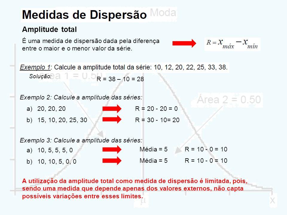 Exemplo 2: Calcule a amplitude das séries: Amplitude total É uma medida de dispersão dada pela diferença entre o maior e o menor valor da série. Soluç