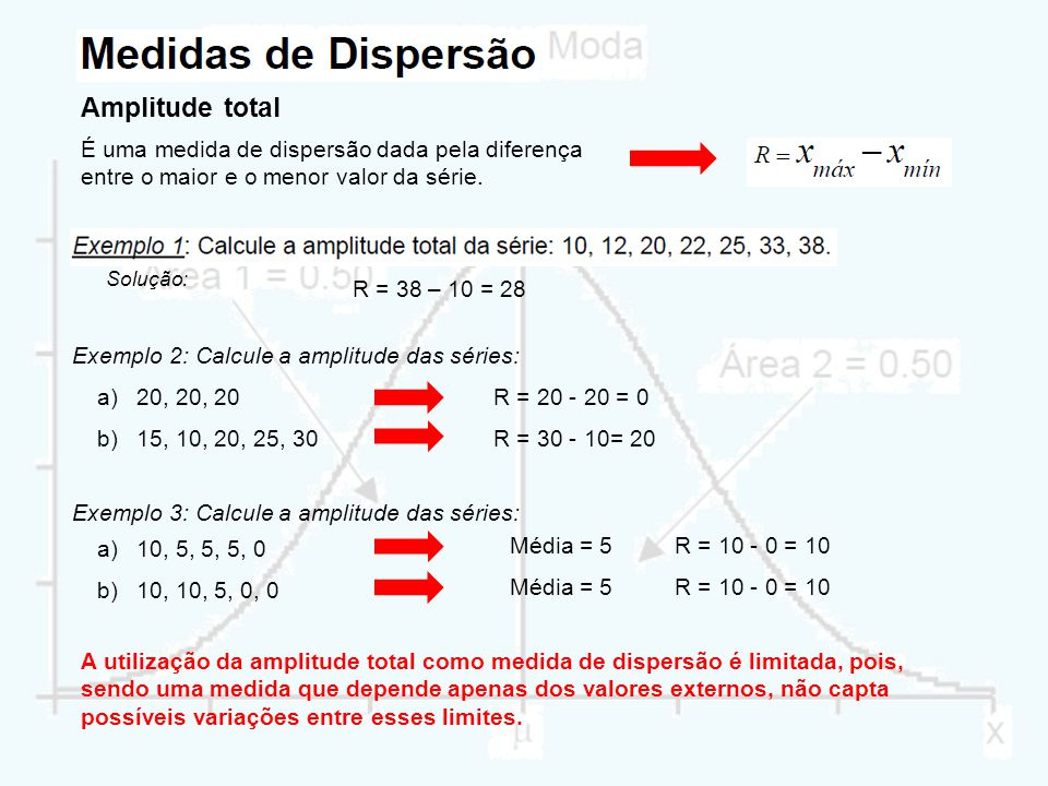 Considere as séries abaixo: 1)0, 5, 5, 5, 10 R = 10 - 0 = 10 2)0, 0, 5, 10, 10 Média = 5 R = 10 - 0 = 10Média = 5 -5 5 55 Σ distancia = (-5) + 5 = 0 (zero) Σ distancia = (-5) + (-5) + 5 + 5 = 0 (zero) Σ distancia 2 = (-5 ) 2 + 5 2 = 50 Σ distancia 2 = (-5) 2 + (-5) 2 + 5 2 + 5 2 = 100 Σ distancia 2 = (-5 ) 2 + 5 2 = 50
