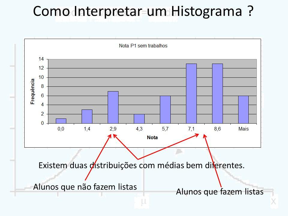 Como Interpretar um Histograma ? Existem duas distribuições com médias bem diferentes. Alunos que não fazem listas Alunos que fazem listas