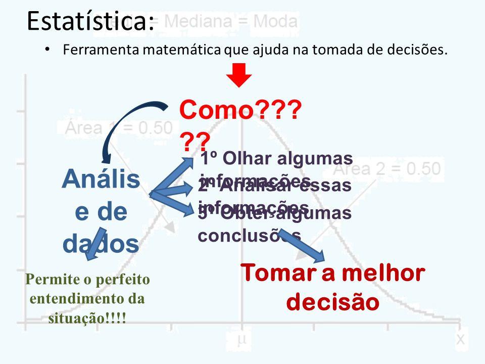 Estatística: Ferramenta matemática que ajuda na tomada de decisões. Como??? ?? Anális e de dados 1º Olhar algumas informações 2º Analisar essas inform