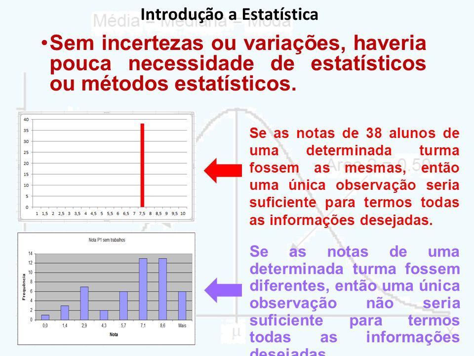 Introdução a Estatística Sem incertezas ou variações, haveria pouca necessidade de estatísticos ou métodos estatísticos. Se as notas de 38 alunos de u