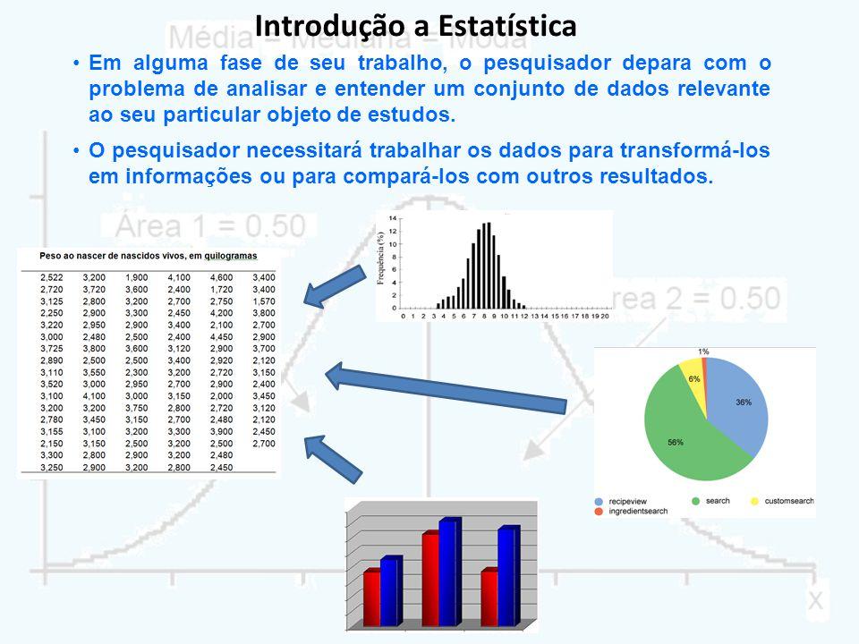 Introdução a Estatística Em alguma fase de seu trabalho, o pesquisador depara com o problema de analisar e entender um conjunto de dados relevante ao