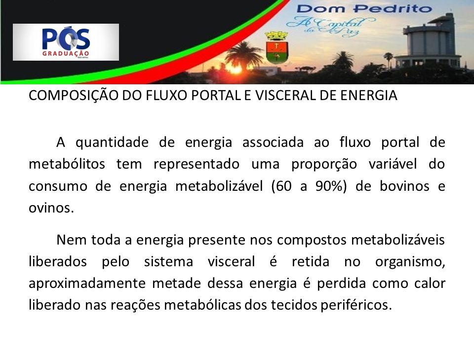 COMPOSIÇÃO DO FLUXO PORTAL E VISCERAL DE ENERGIA A quantidade de energia associada ao fluxo portal de metabólitos tem representado uma proporção variá