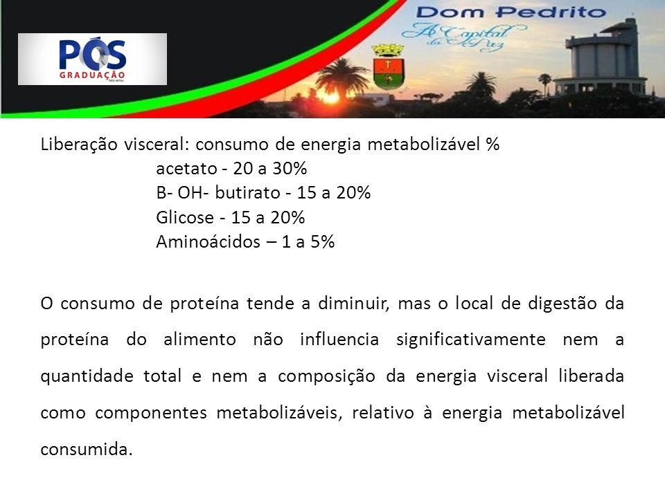 Liberação visceral: consumo de energia metabolizável % acetato - 20 a 30% B- OH- butirato - 15 a 20% Glicose - 15 a 20% Aminoácidos – 1 a 5% O consumo