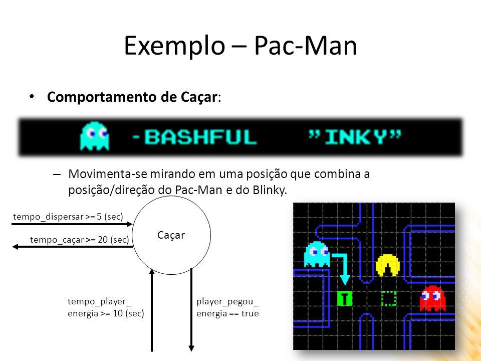 Exemplo – Pac-Man Comportamento de Caçar: – Movimenta-se mirando em uma posição que combina a posição/direção do Pac-Man e do Blinky. Caçar tempo_disp