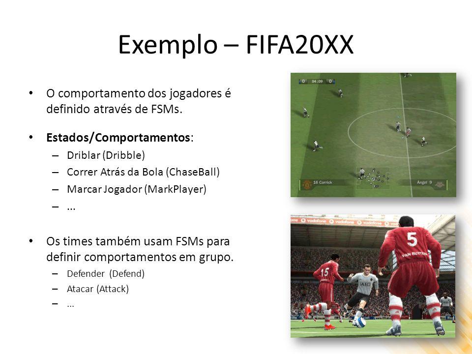Exemplo – FIFA20XX O comportamento dos jogadores é definido através de FSMs. Estados/Comportamentos: – Driblar (Dribble) – Correr Atrás da Bola (Chase