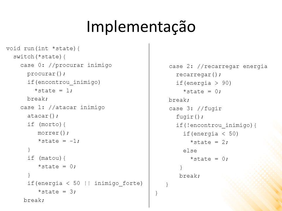Implementação void run(int *state){ switch(*state){ case 0: //procurar inimigo procurar(); if(encontrou_inimigo) *state = 1; break; case 1: //atacar i