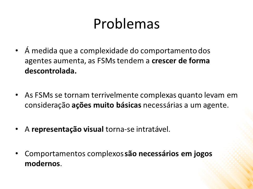 Problemas Á medida que a complexidade do comportamento dos agentes aumenta, as FSMs tendem a crescer de forma descontrolada. As FSMs se tornam terrive
