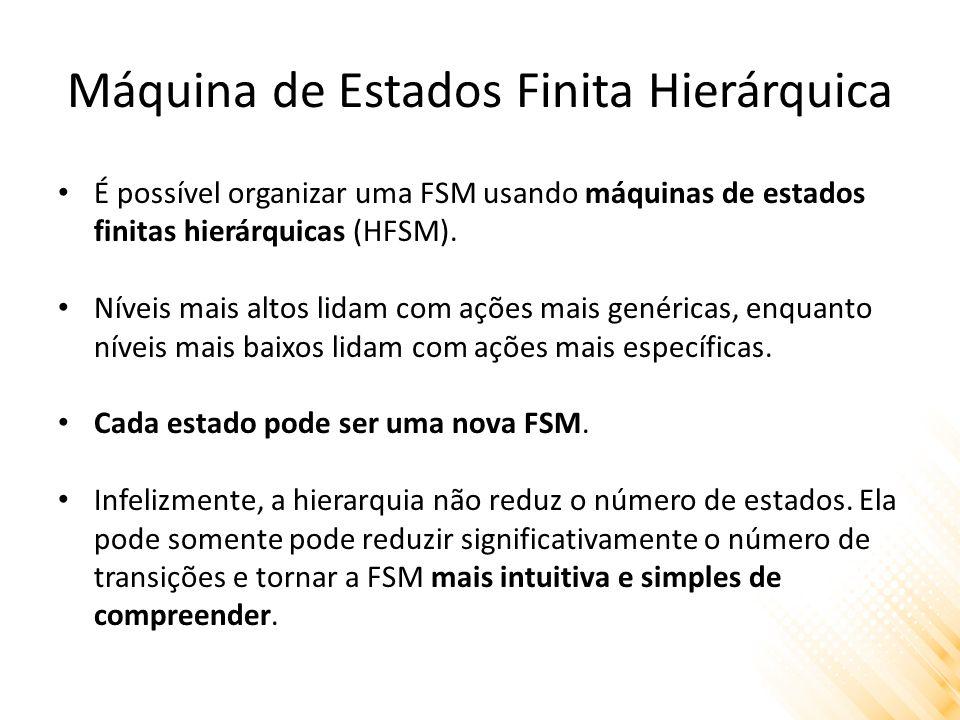 Máquina de Estados Finita Hierárquica É possível organizar uma FSM usando máquinas de estados finitas hierárquicas (HFSM). Níveis mais altos lidam com